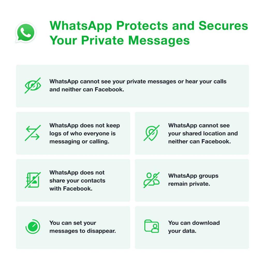 Telegram gains 25 million users in 72 hours